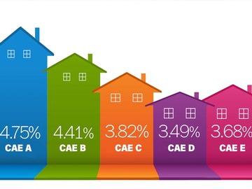 ¿Qué es el CAE Hipotecario? Image