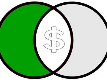 Comprar en Blanco o Verde Image